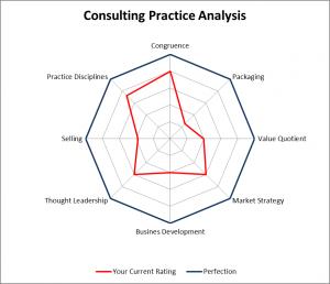 Consultancy-Radar-Assessment